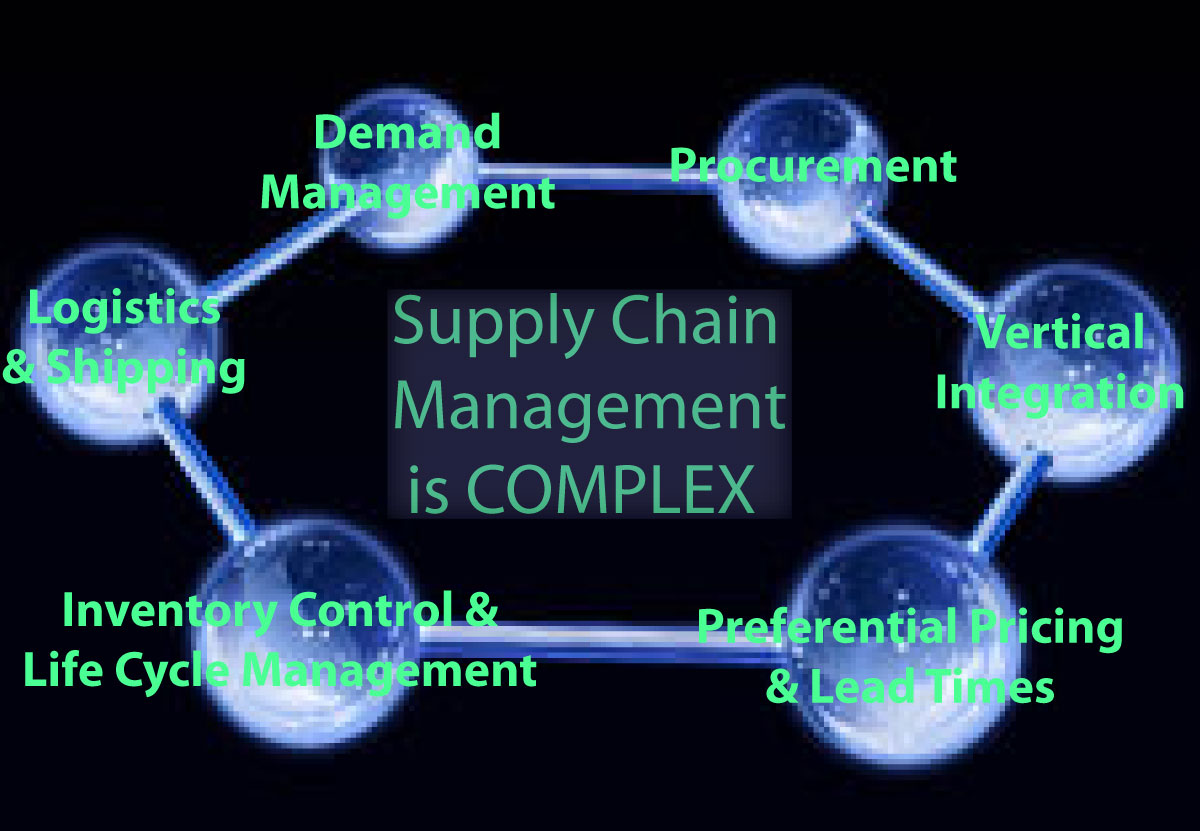 supply chain mgmt is complex